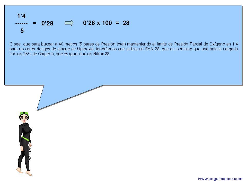www.angelmanso.com Esta presentación pertenece a Angel Manso Madrid, domingo 1 de octubre de 2006 O sea, que para bucear a 40 metros (5 bares de Presión total) manteniendo el límite de Presión Parcial de Oxígeno en 14 para no correr riesgos de ataque de hiperoxia, tendríamos que utilizar un EAN 28, que es lo mismo que una botella cargada con un 28% de Oxígeno, que es igual que un Nitrox 28.