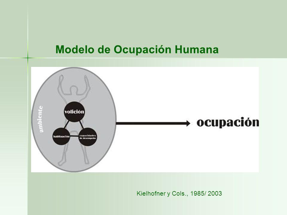 Modelo de Ocupación Humana Kielhofner y Cols., 1985/ 2003