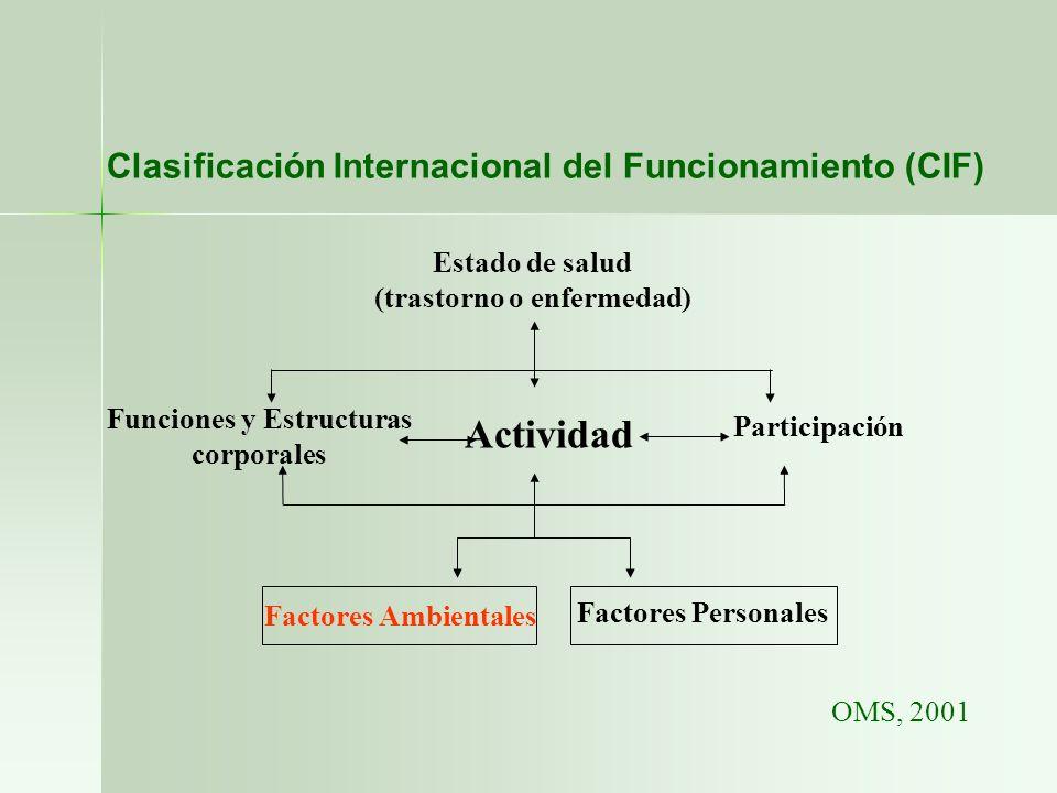 Clasificación Internacional del Funcionamiento (CIF) Actividad Funciones y Estructuras corporales Participación Estado de salud (trastorno o enfermeda