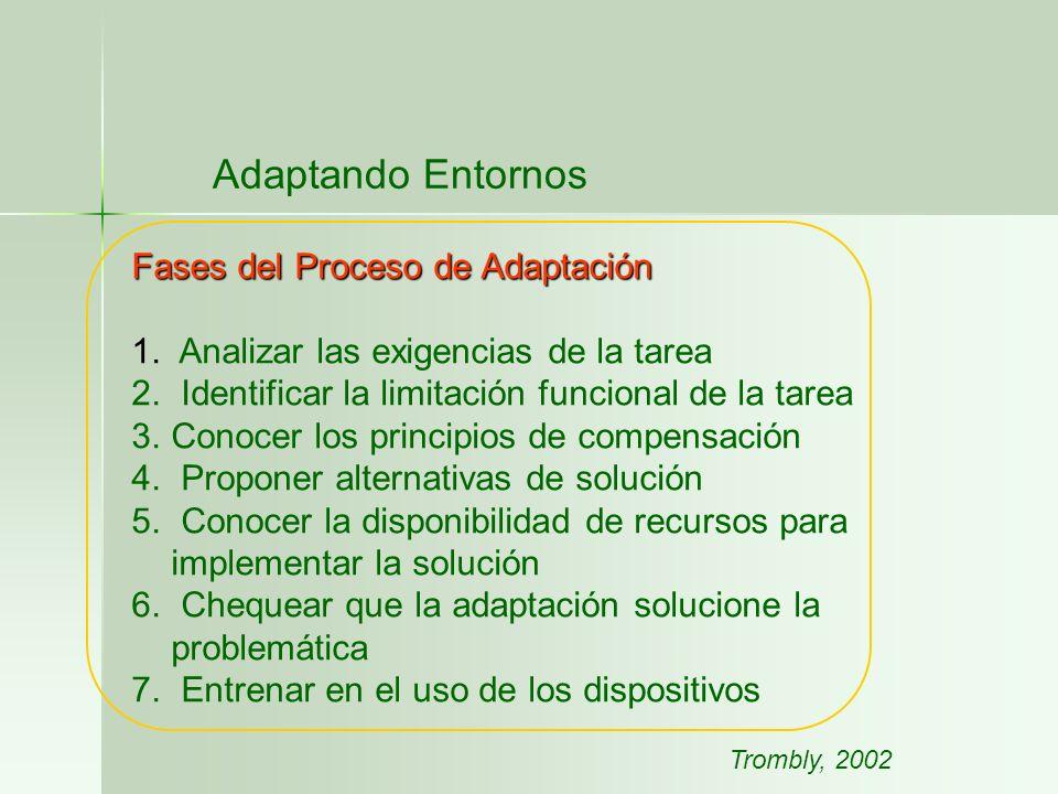 Adaptando Entornos Fases del Proceso de Adaptación 1. Analizar las exigencias de la tarea 2. Identificar la limitación funcional de la tarea 3.Conocer