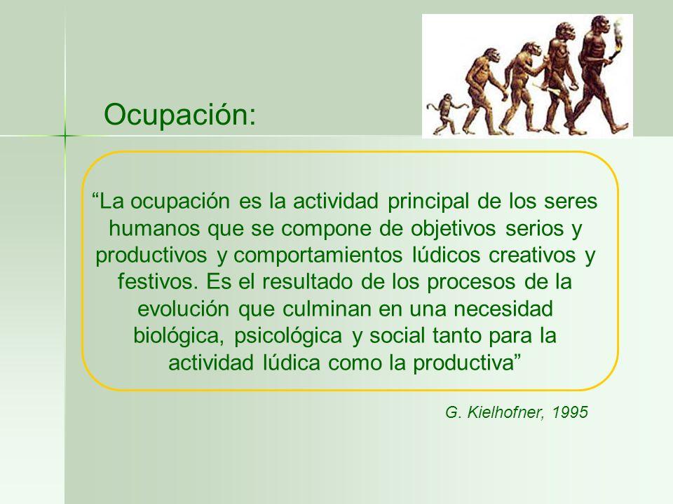 Ocupación: La ocupación es la actividad principal de los seres humanos que se compone de objetivos serios y productivos y comportamientos lúdicos crea