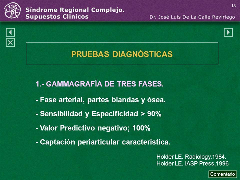 1.- GAMMAGRAFÍA DE TRES FASES. - Fase arterial, partes blandas y ósea. - Sensibilidad y Especificidad > 90% - Valor Predictivo negativo; 100% - Captac