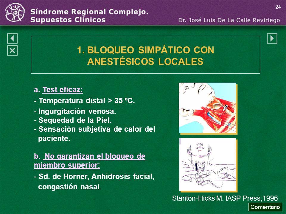 a. Test eficaz: - Temperatura distal > 35 ºC. - Ingurgitación venosa. - Sequedad de la Piel. - Sensación subjetiva de calor del paciente. Stanton-Hick