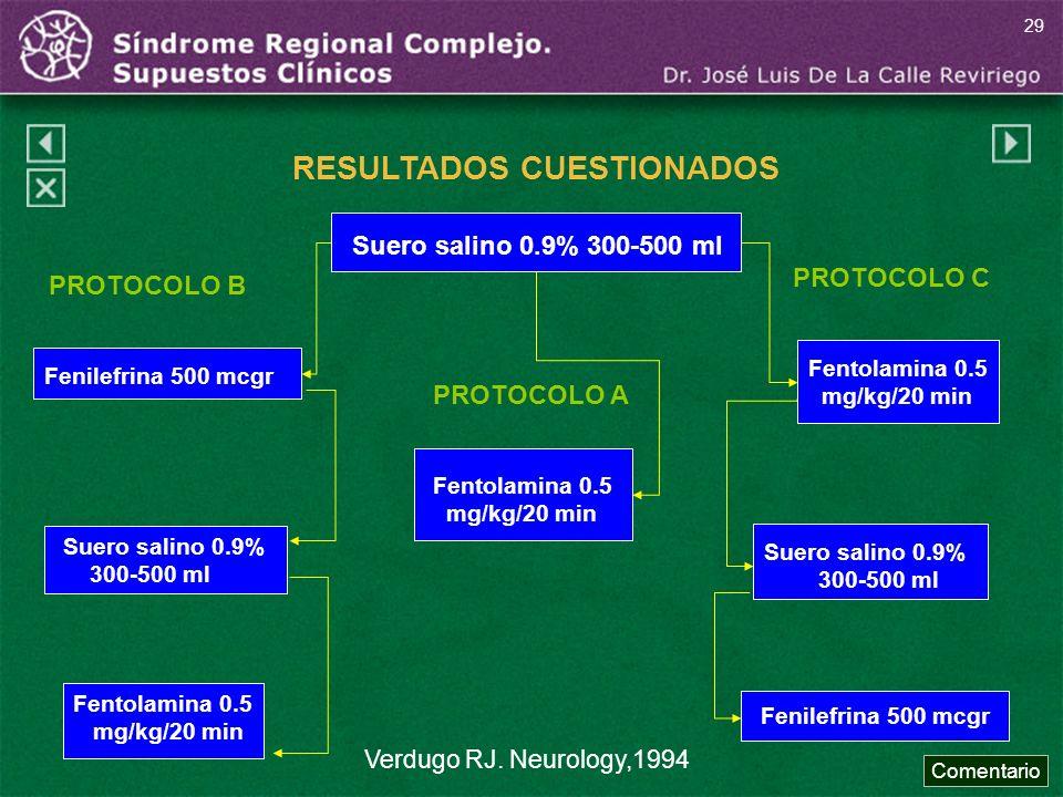 Verdugo RJ. Neurology,1994 Suero salino 0.9% 300-500 ml PROTOCOLO B PROTOCOLO C PROTOCOLO A Fenilefrina 500 mcgr Suero salino 0.9% 300-500 ml Fentolam