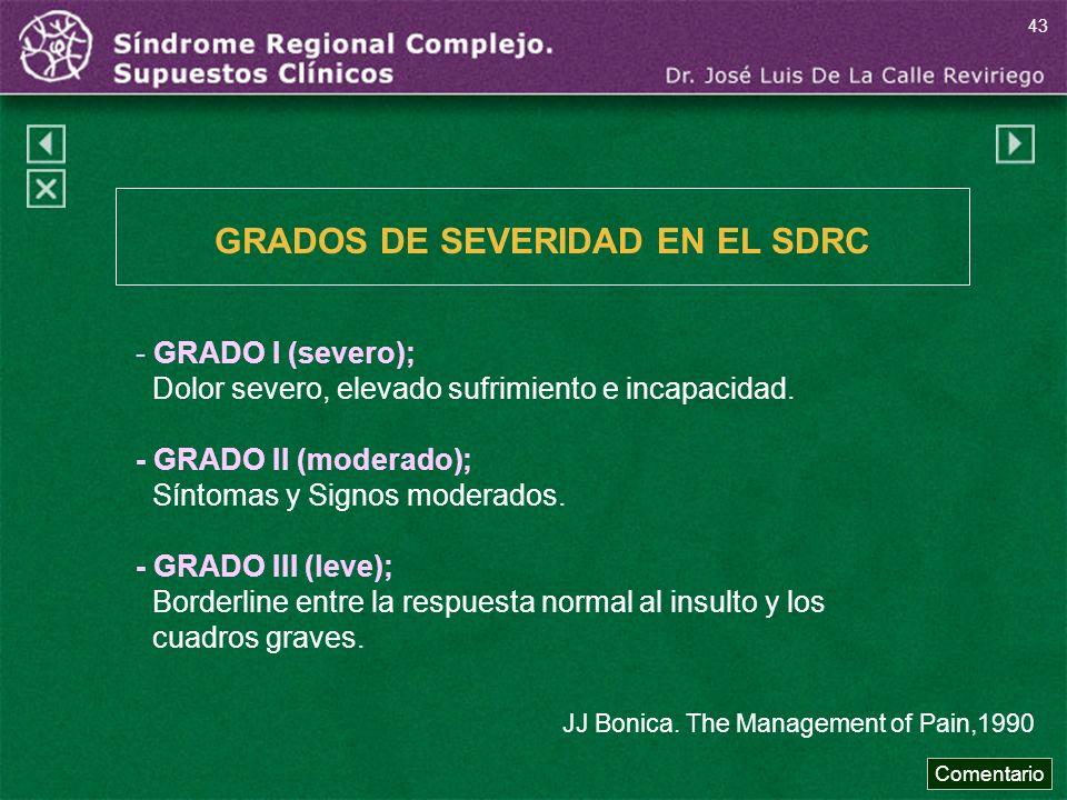 - GRADO I (severo); Dolor severo, elevado sufrimiento e incapacidad. - GRADO II (moderado); Síntomas y Signos moderados. - GRADO III (leve); Borderlin