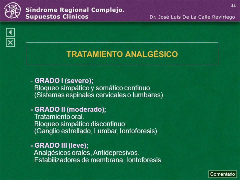 - GRADO I (severo); Bloqueo simpático y somático continuo. (Sistemas espinales cervicales o lumbares). - GRADO II (moderado); Tratamiento oral. Bloque
