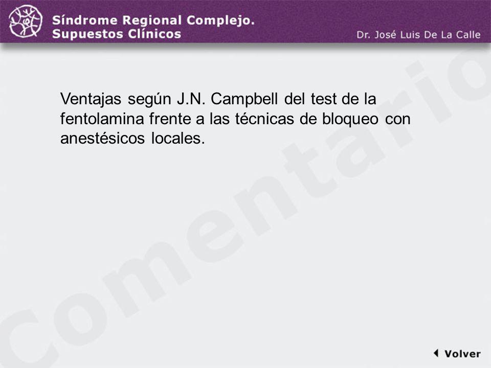 Comentario a la diapo29 Ventajas según J.N. Campbell del test de la fentolamina frente a las técnicas de bloqueo con anestésicos locales.