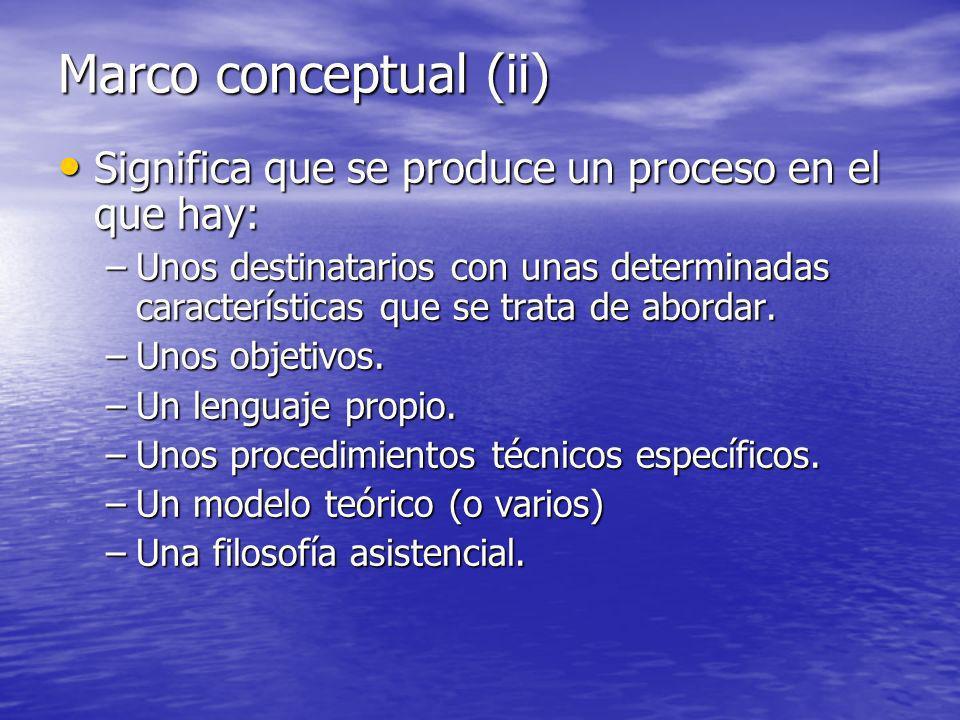 Significa que se produce un proceso en el que hay: Significa que se produce un proceso en el que hay: –Unos destinatarios con unas determinadas características que se trata de abordar.