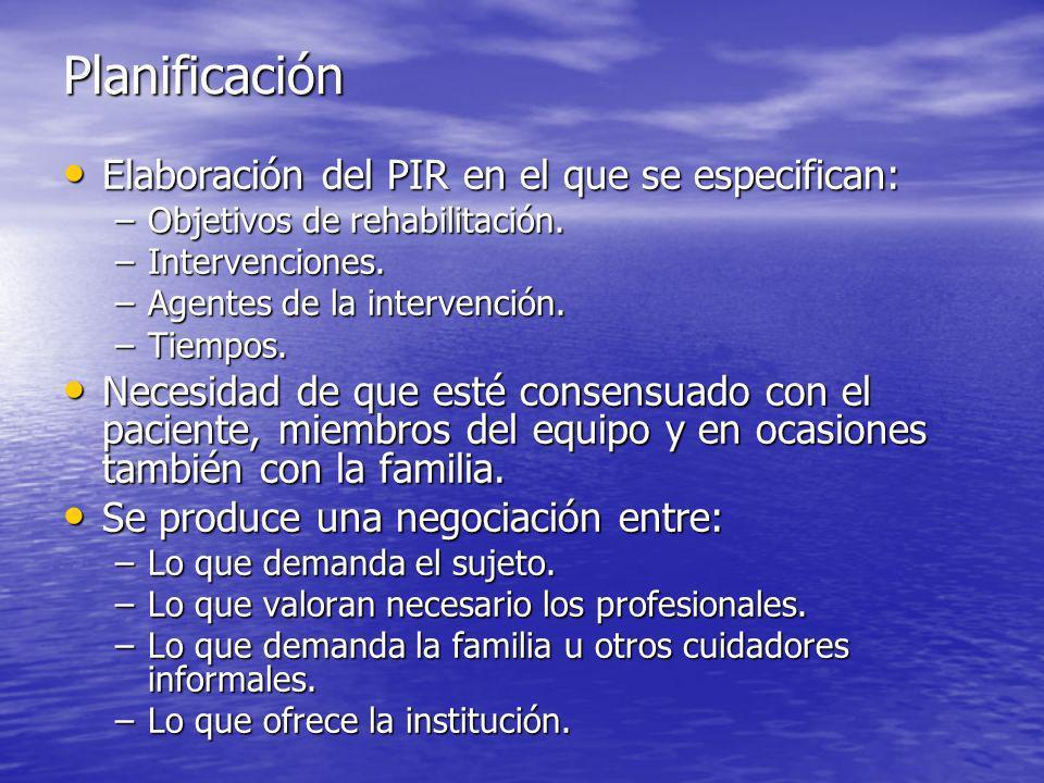 Planificación Elaboración del PIR en el que se especifican: Elaboración del PIR en el que se especifican: –Objetivos de rehabilitación.