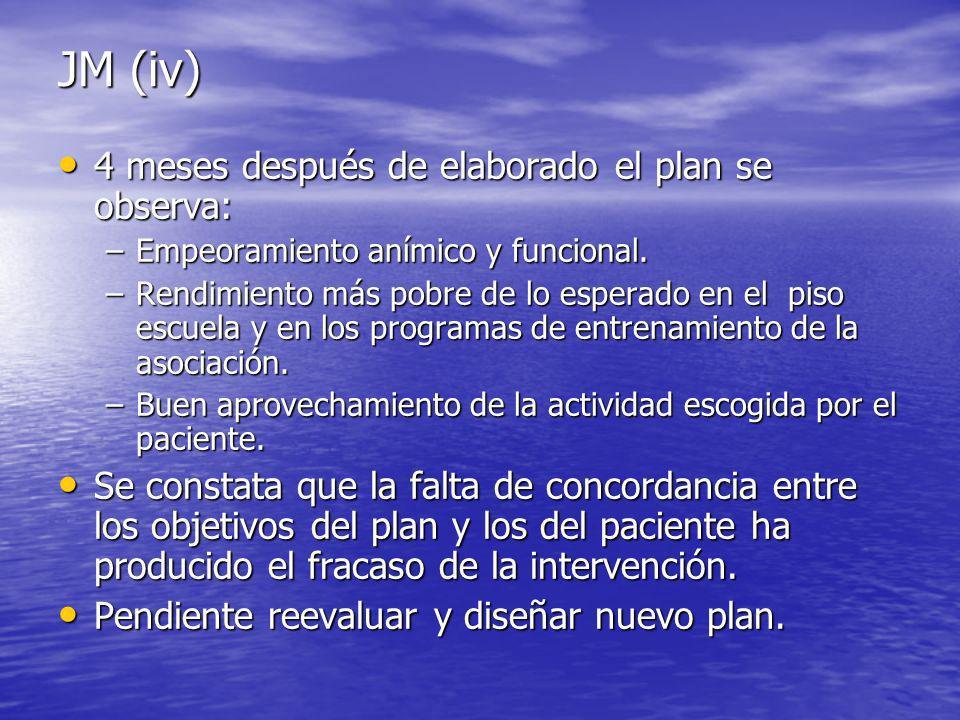 JM (iv) 4 meses después de elaborado el plan se observa: 4 meses después de elaborado el plan se observa: –Empeoramiento anímico y funcional.