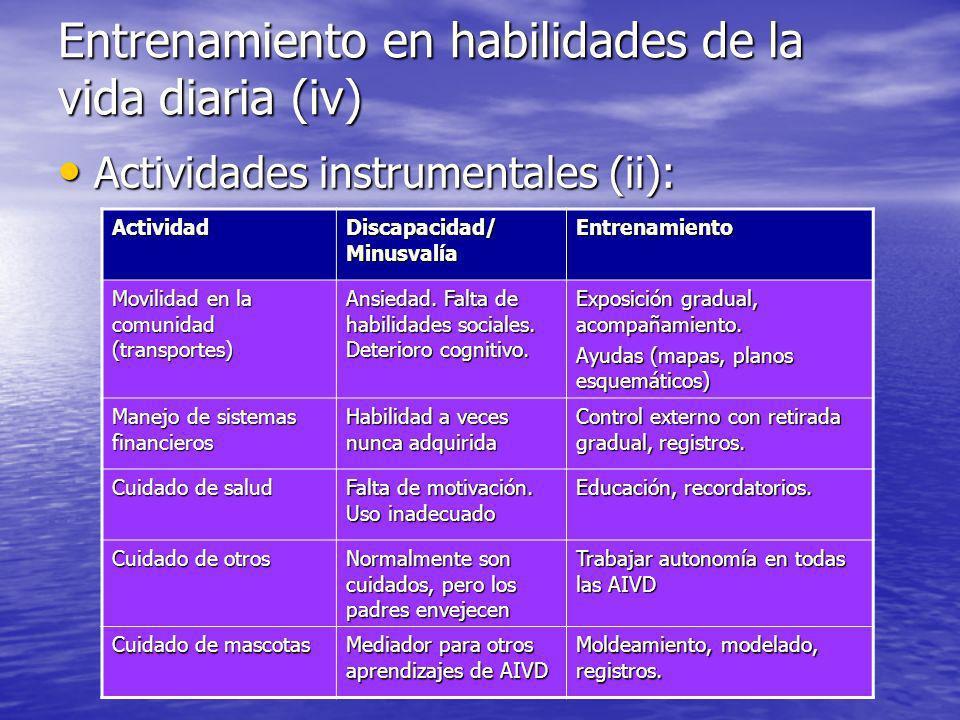 Entrenamiento en habilidades de la vida diaria (iv) Actividades instrumentales (ii): Actividades instrumentales (ii): Actividad Discapacidad/ Minusvalía Entrenamiento Movilidad en la comunidad (transportes) Ansiedad.