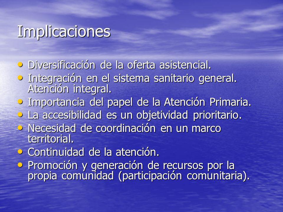 Implicaciones Diversificación de la oferta asistencial.