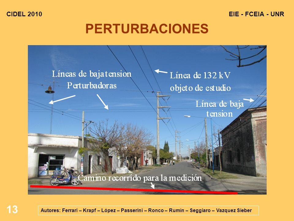 13 EIE - FCEIA - UNRCIDEL 2010 Autores: Ferrari – Krapf – López – Passerini – Ronco – Rumín – Seggiaro – Vazquez Sieber PERTURBACIONES