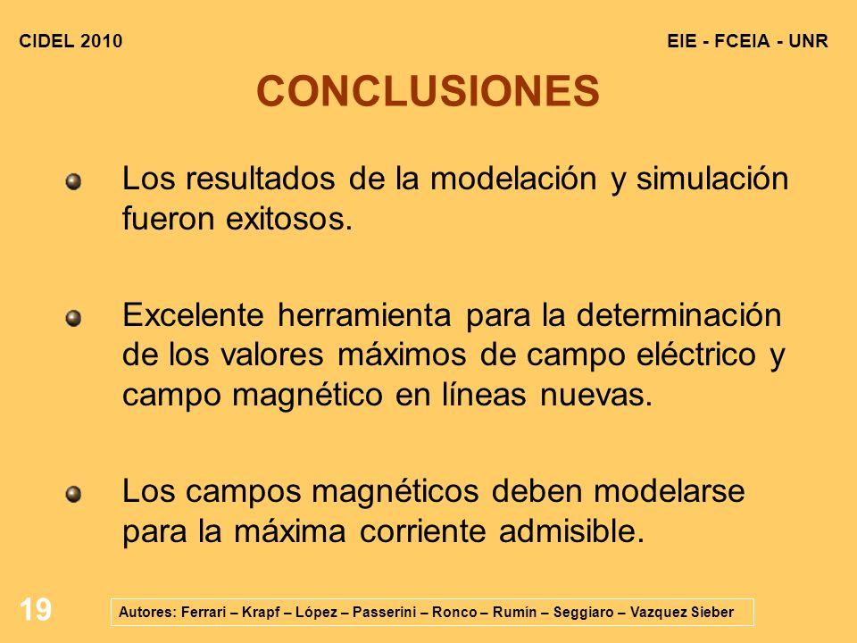 19 EIE - FCEIA - UNRCIDEL 2010 Autores: Ferrari – Krapf – López – Passerini – Ronco – Rumín – Seggiaro – Vazquez Sieber CONCLUSIONES Los resultados de la modelación y simulación fueron exitosos.