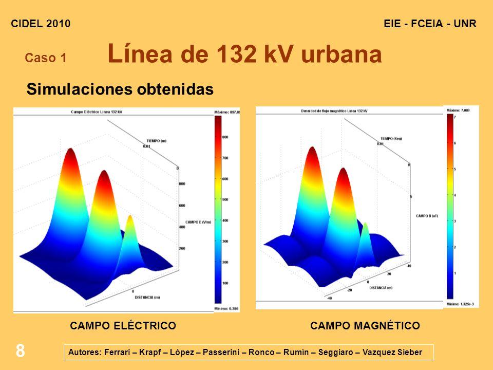 8 EIE - FCEIA - UNRCIDEL 2010 Autores: Ferrari – Krapf – López – Passerini – Ronco – Rumín – Seggiaro – Vazquez Sieber Caso 1 Lí nea de 132 kV urbana Simulaciones obtenidas CAMPO ELÉCTRICOCAMPO MAGNÉTICO