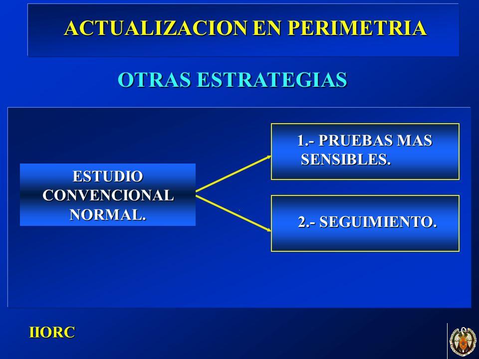 . BMU IIORC 1.- PRUEBAS MAS SENSIBLES. SENSIBLES. 2.- SEGUIMIENTO ESTUDIO CONVENCIONAL NORMAL. 2.- SEGUIMIENTO. OTRAS ESTRATEGIAS ACTUALIZACION EN PER