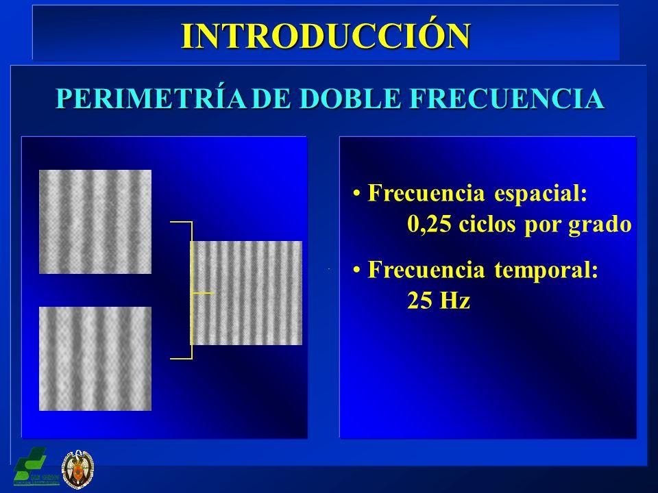 . PERIMETRÍA DE DOBLE FRECUENCIA INTRODUCCIÓN Frecuencia espacial: 0,25 ciclos por grado Frecuencia temporal: 25 Hz