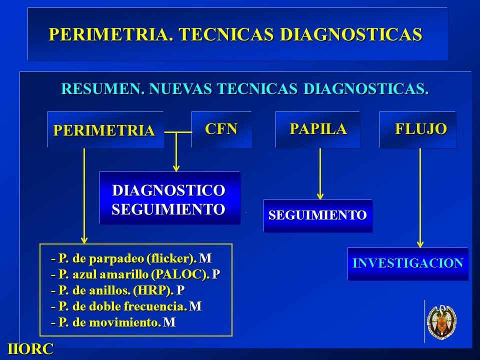 ....... IIORC RESUMEN. NUEVAS TECNICAS DIAGNOSTICAS. PERIMETRIA. TECNICAS DIAGNOSTICAS PERIMETRIA CFNPAPILA DIAGNOSTICOSEGUIMIENTO - P. de parpadeo (f