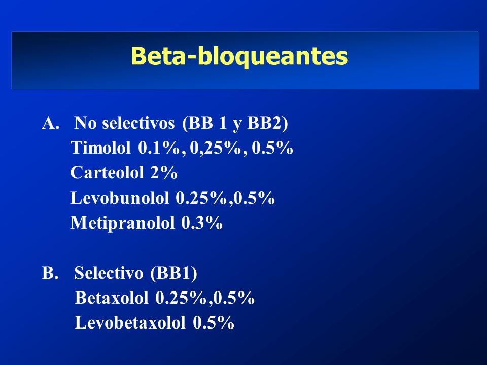 Beta-bloqueantes A.No selectivos (BB 1 y BB2) Timolol 0.1%, 0,25%, 0.5% Carteolol 2% Levobunolol 0.25%,0.5% Metipranolol 0.3% B.Selectivo (BB1) Betaxo