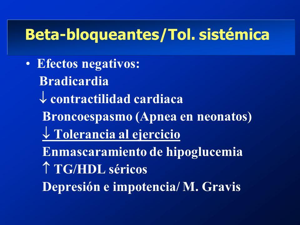 Beta-bloqueantes/Tol. sistémica Efectos negativos: Bradicardia contractilidad cardiaca Broncoespasmo (Apnea en neonatos) Tolerancia al ejercicio Enmas