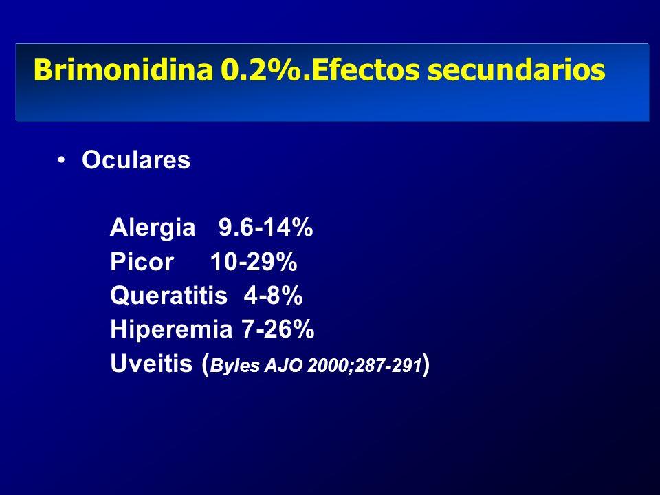 Brimonidina 0.2%.Efectos secundarios Oculares Alergia 9.6-14% Picor 10-29% Queratitis 4-8% Hiperemia 7-26% Uveitis ( Byles AJO 2000;287-291 )