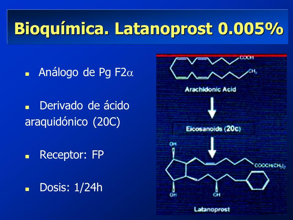 Bioquímica. Latanoprost 0.005% Bioquímica. Latanoprost 0.005% Análogo de Pg F2 n Derivado de ácido araquidónico (20C) n Receptor: FP n Dosis: 1/24h