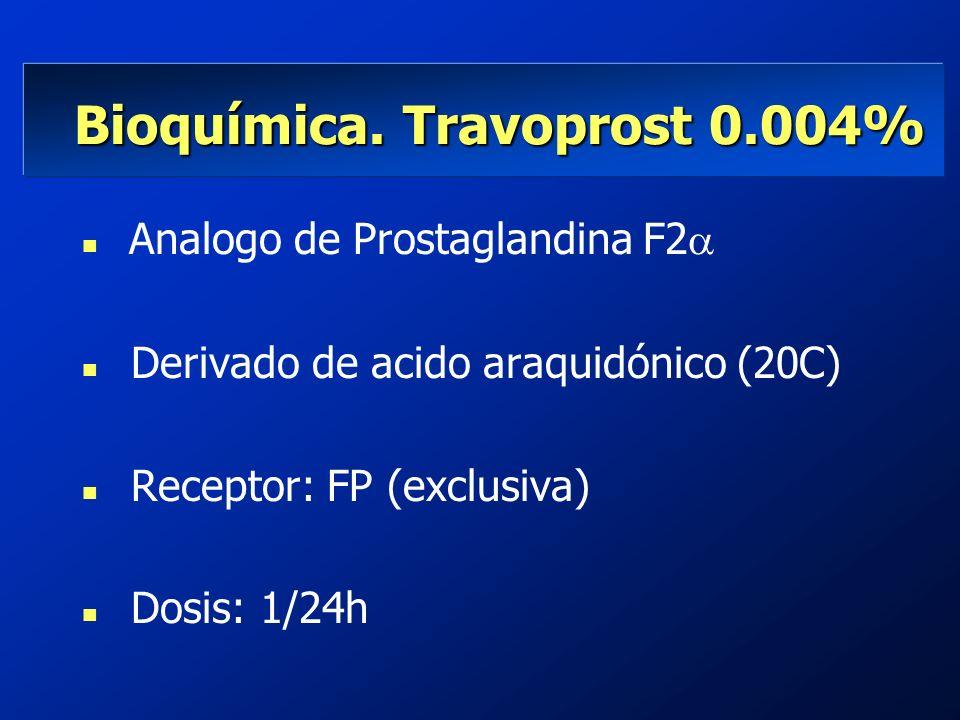 Bioquímica. Travoprost 0.004% Bioquímica. Travoprost 0.004% Analogo de Prostaglandina F2 n Derivado de acido araquidónico (20C) n Receptor: FP (exclus