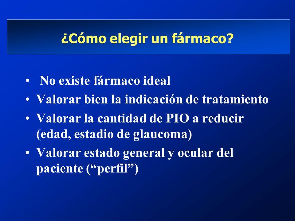 ¿Cómo elegir un fármaco? No existe fármaco ideal Valorar bien la indicación de tratamiento Valorar la cantidad de PIO a reducir (edad, estadio de glau
