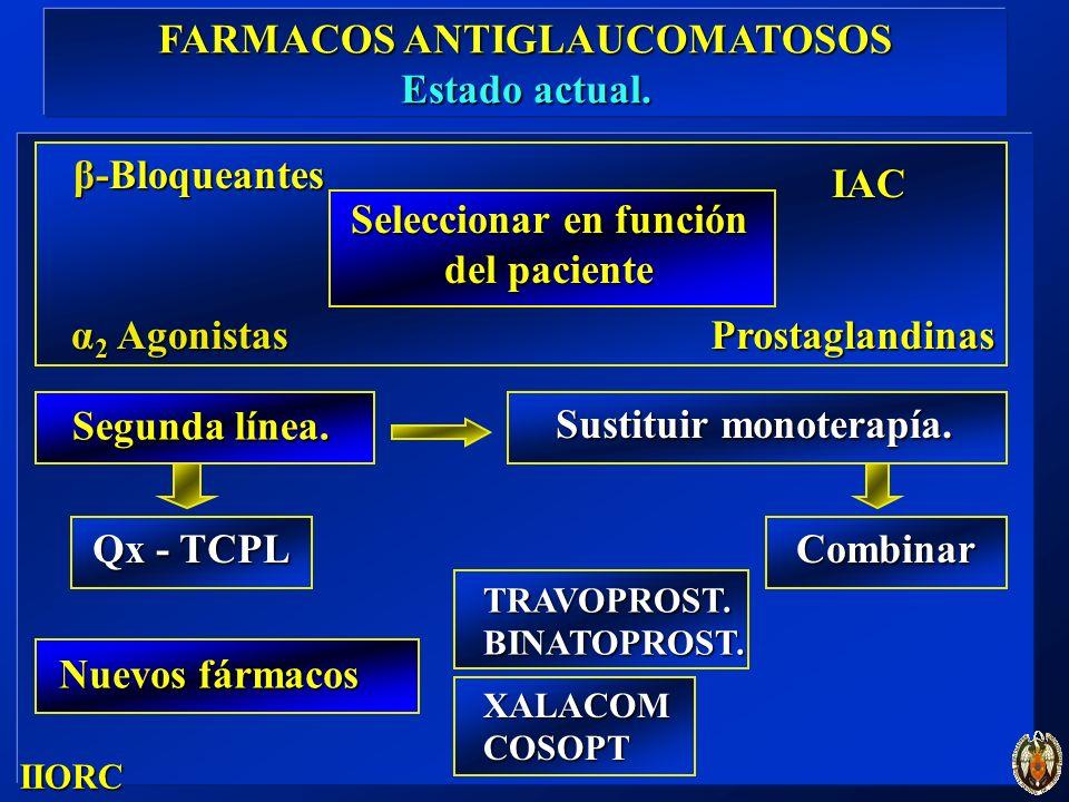 . IIORC FARMACOS ANTIGLAUCOMATOSOS Estado actual. β-Bloqueantes α 2 Agonistas Prostaglandinas Primera línea. IAC Seleccionar en función del paciente S