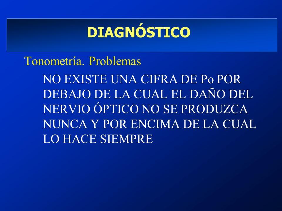 DIAGNÓSTICO Tonometría. Problemas NO EXISTE UNA CIFRA DE Po POR DEBAJO DE LA CUAL EL DAÑO DEL NERVIO ÓPTICO NO SE PRODUZCA NUNCA Y POR ENCIMA DE LA CU