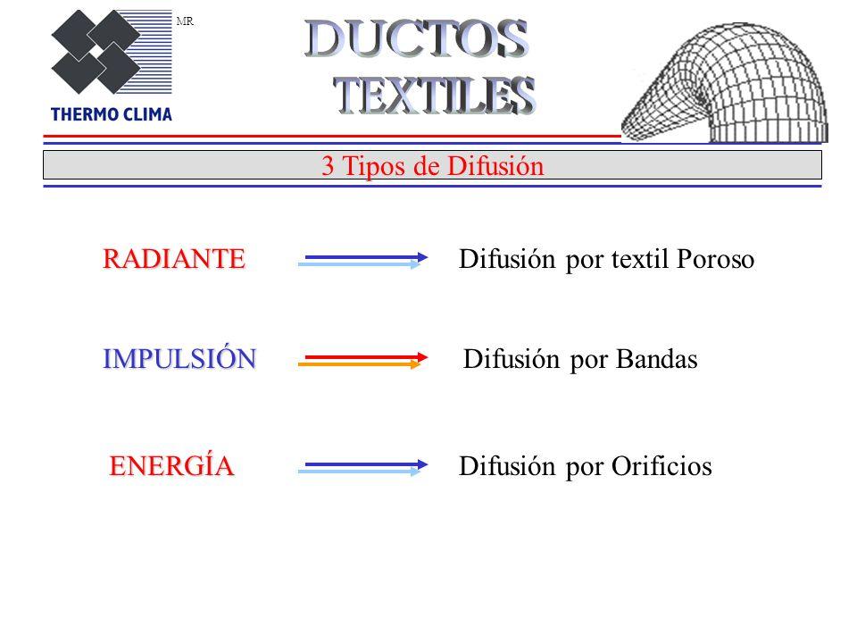 3 Tipos de Difusión RADIANTE IMPULSIÓN ENERGÍA Difusión por textil Poroso Difusión por Bandas Difusión por Orificios MR