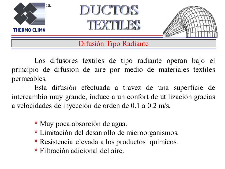 Difusión Tipo Radiante Los difusores textiles de tipo radiante operan bajo el principio de difusión de aire por medio de materiales textiles permeables.