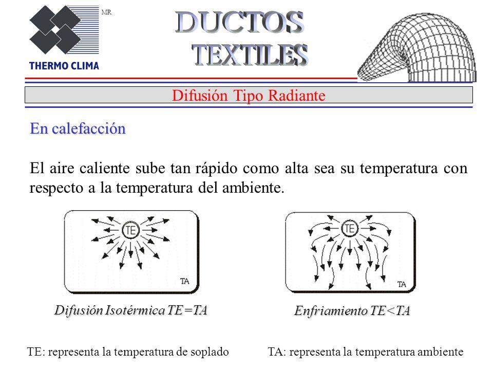 Difusión Tipo Radiante En calefacción El aire caliente sube tan rápido como alta sea su temperatura con respecto a la temperatura del ambiente.