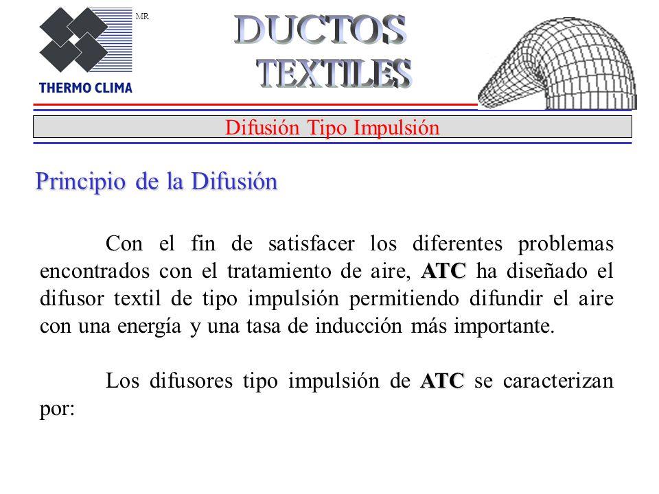 Difusión Tipo Impulsión ATC Con el fin de satisfacer los diferentes problemas encontrados con el tratamiento de aire, ATC ha diseñado el difusor textil de tipo impulsión permitiendo difundir el aire con una energía y una tasa de inducción más importante.