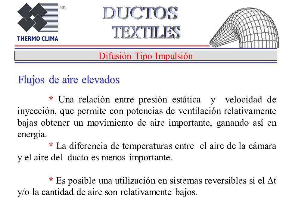 Difusión Tipo Impulsión * Una relación entre presión estática y velocidad de inyección, que permite con potencias de ventilación relativamente bajas obtener un movimiento de aire importante, ganando así en energía.