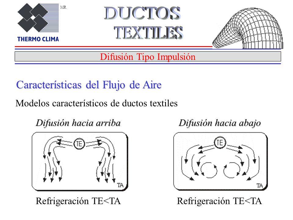 Difusión Tipo Impulsión Características del Flujo de Aire Modelos característicos de ductos textiles Difusión hacia arriba Difusión hacia abajo Refrigeración TE<TA MR