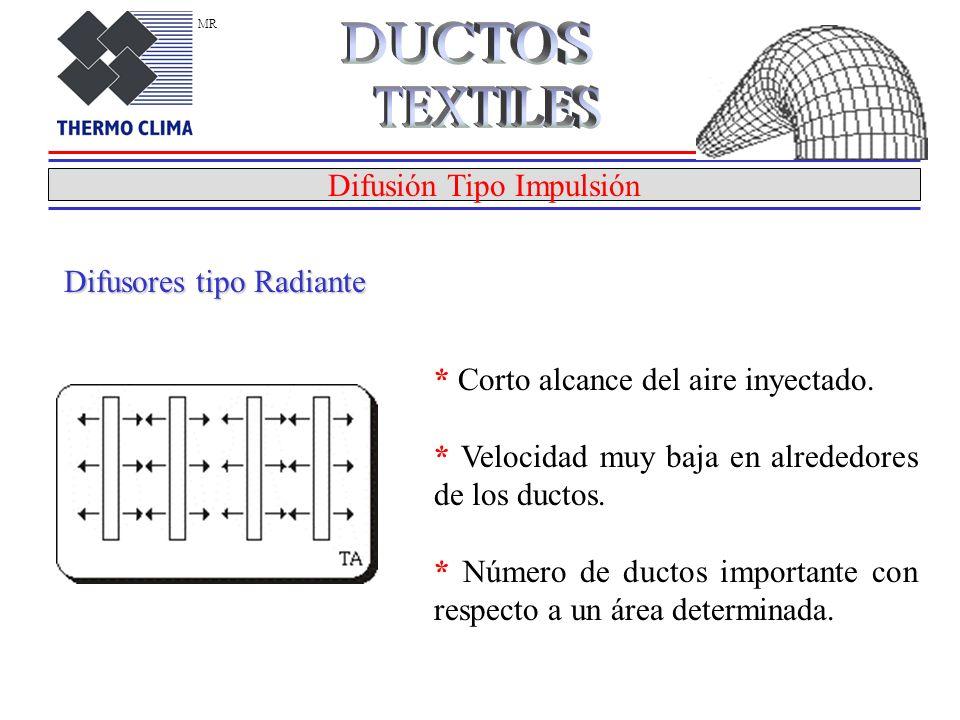 Difusión Tipo Impulsión Difusores tipo Radiante * Corto alcance del aire inyectado.