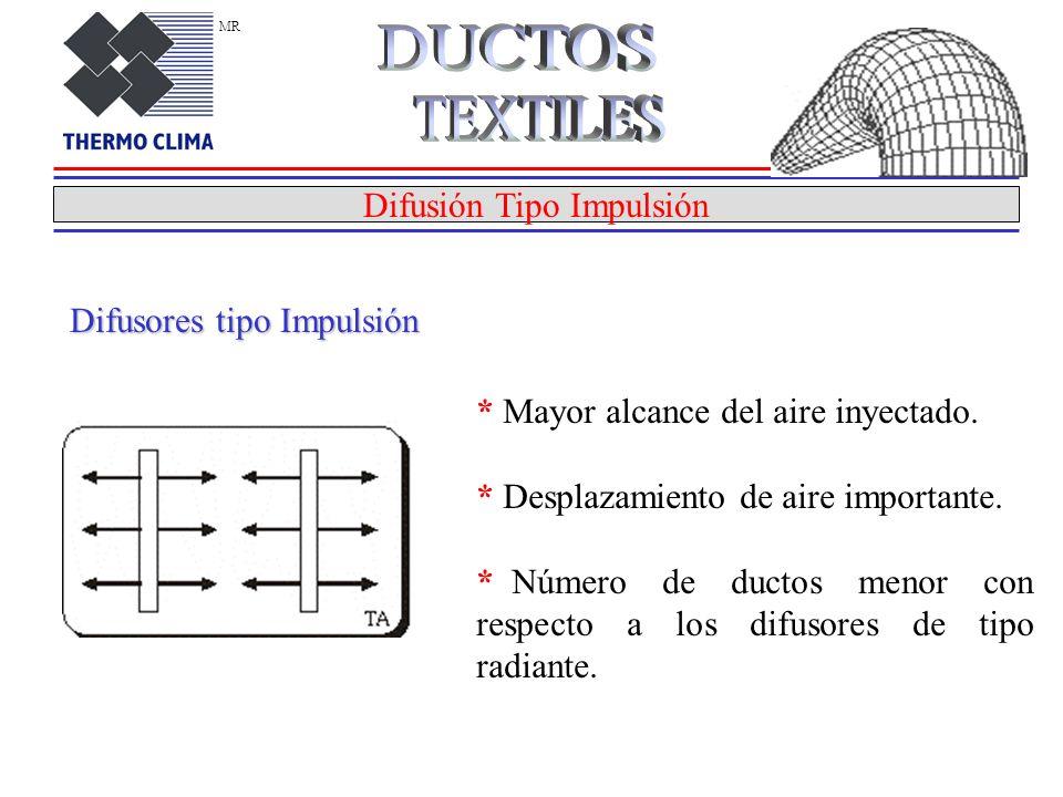 Difusión Tipo Impulsión Difusores tipo Impulsión * Mayor alcance del aire inyectado.