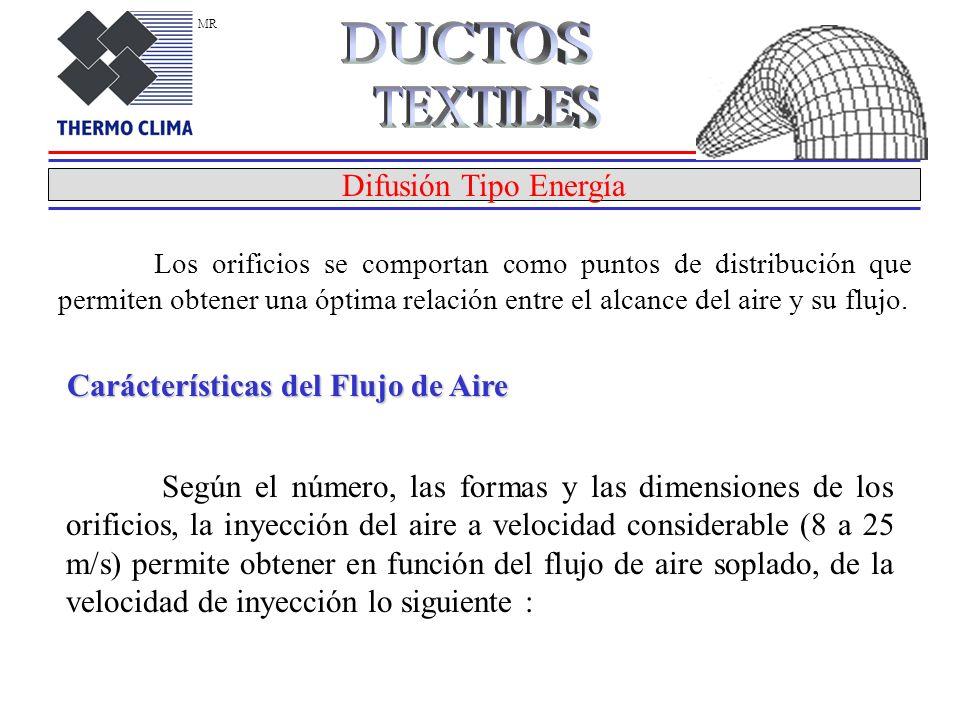 Difusión Tipo Energía Los orificios se comportan como puntos de distribución que permiten obtener una óptima relación entre el alcance del aire y su flujo.