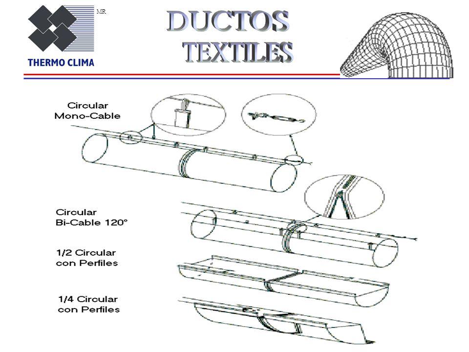 Manual de Mantenimiento y Lavado de los Ductos Textiles en Polyamide y Poliester Su desmontaje es sencillo, gracias a su fijacion por cierres de ATC c