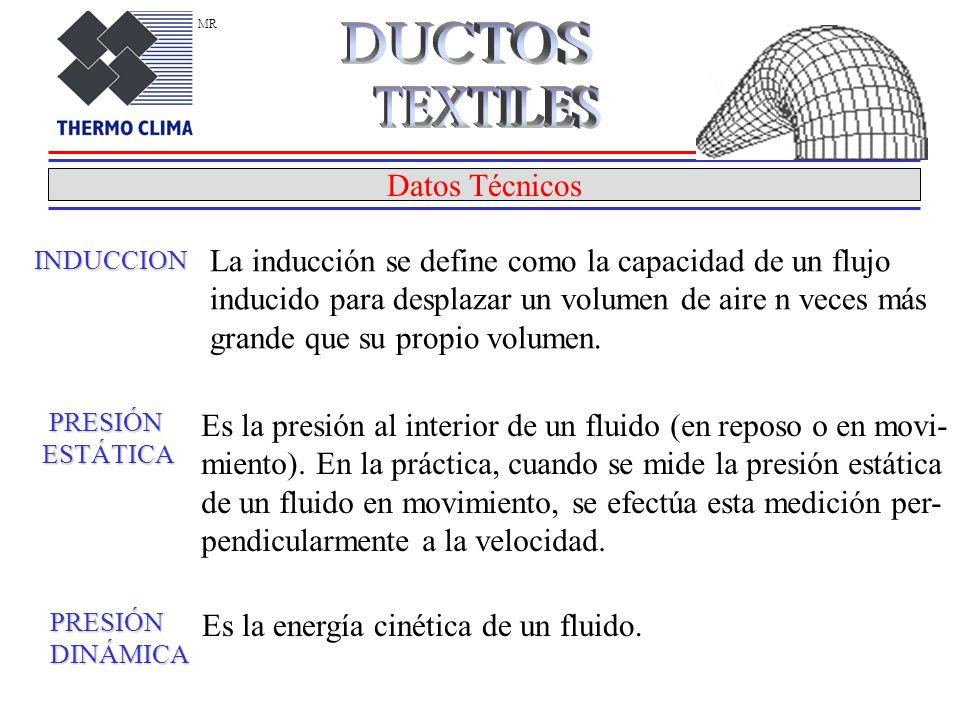 Datos Técnicos PRESIÓNDINÁMICA Es la energía cinética de un fluido.