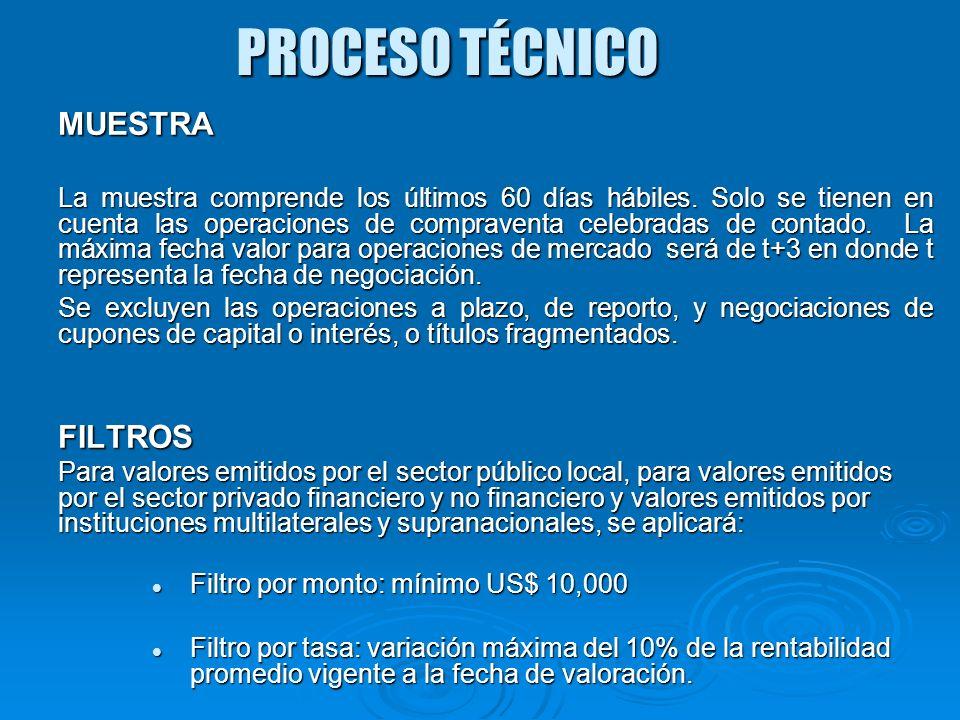 PROCESO TÉCNICO MUESTRA La muestra comprende los últimos 60 días hábiles. Solo se tienen en cuenta las operaciones de compraventa celebradas de contad