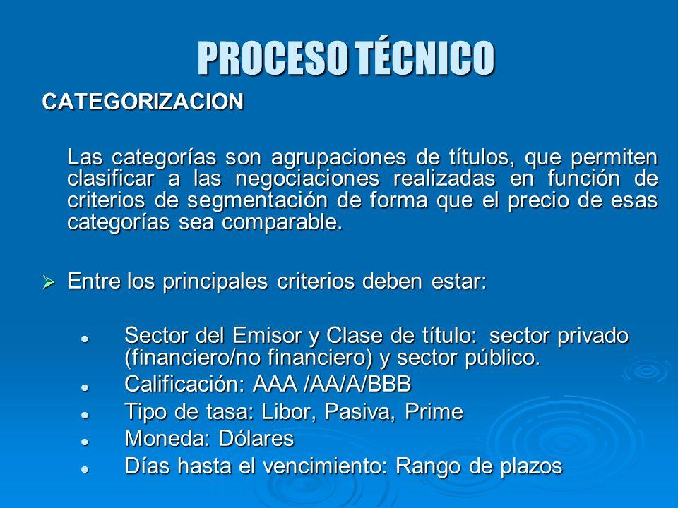 PROCESO TÉCNICO CATEGORIZACION Las categorías son agrupaciones de títulos, que permiten clasificar a las negociaciones realizadas en función de criter
