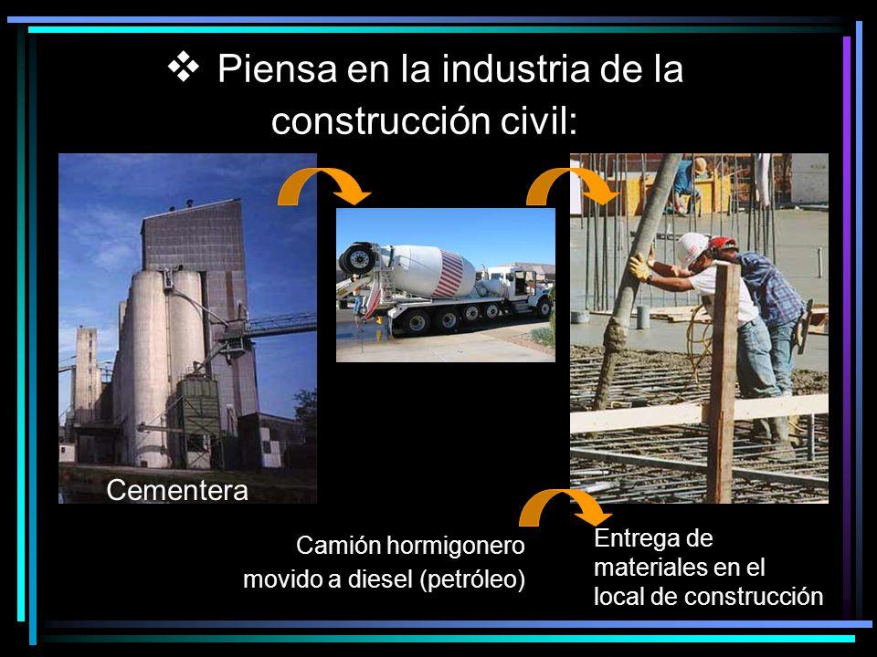 Piensa en la industria de la construcción civil: Camión hormigonero movido a diesel (petróleo) Entrega de materiales en el local de construcción Cementera