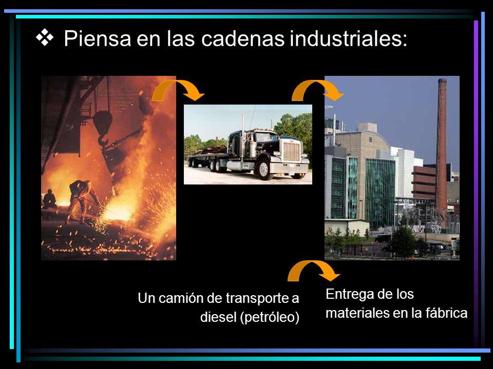 Piensa en las cadenas industriales: Un camión de transporte a diesel (petróleo) Entrega de los materiales en la fábrica