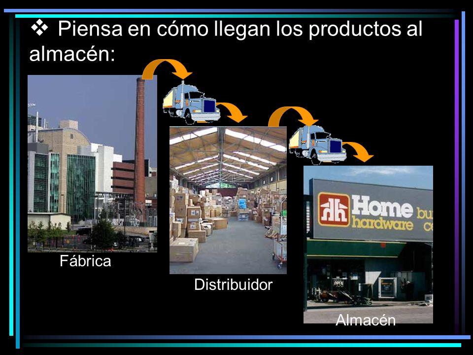 Piensa en cómo llegan los productos al almacén: Fábrica Distribuidor Almacén