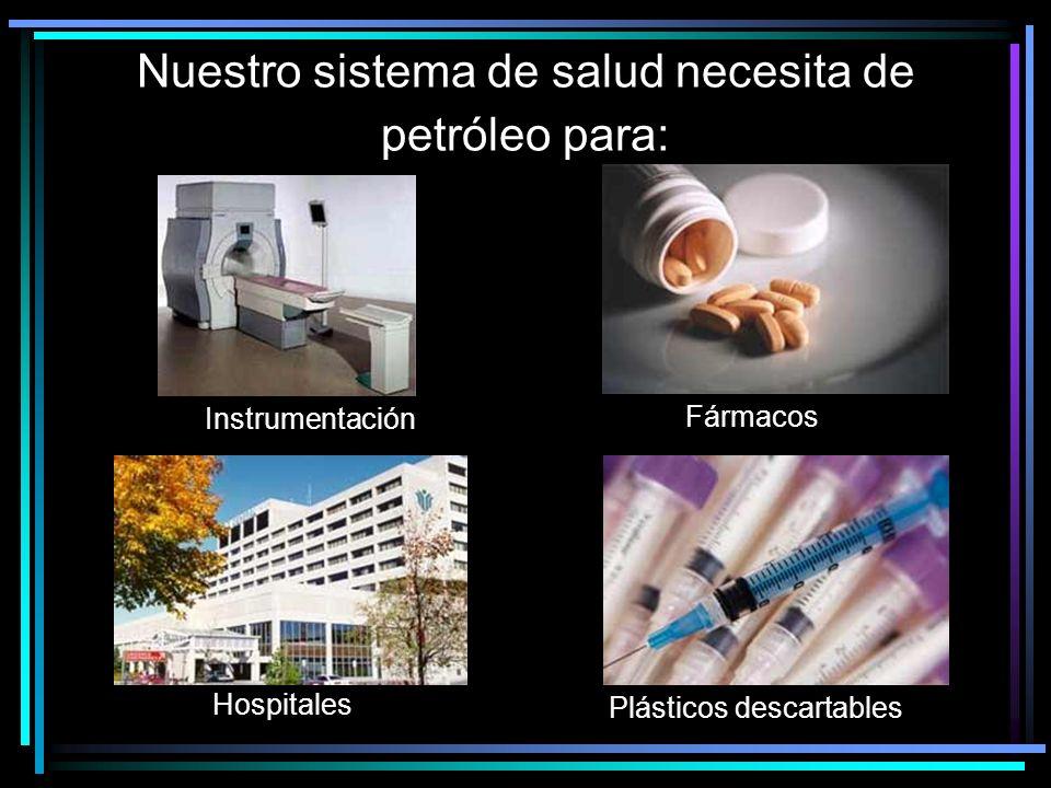 Nuestro sistema de salud necesita de petróleo para: Hospitales Instrumentación Plásticos descartables Fármacos