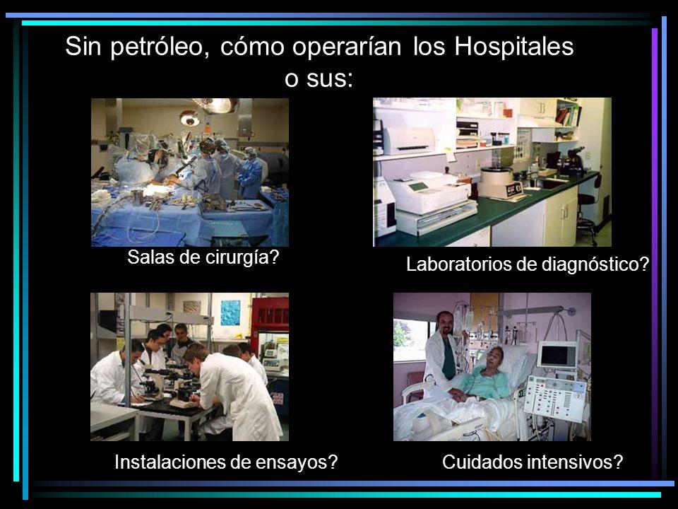 Sin petróleo, cómo operarían los Hospitales o sus: Salas de cirurgía.