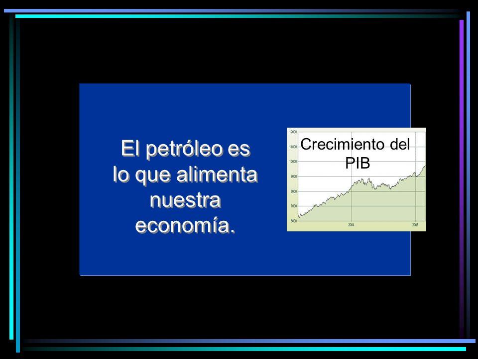 El petróleo es lo que alimenta nuestra economía. Crecimiento del PIB