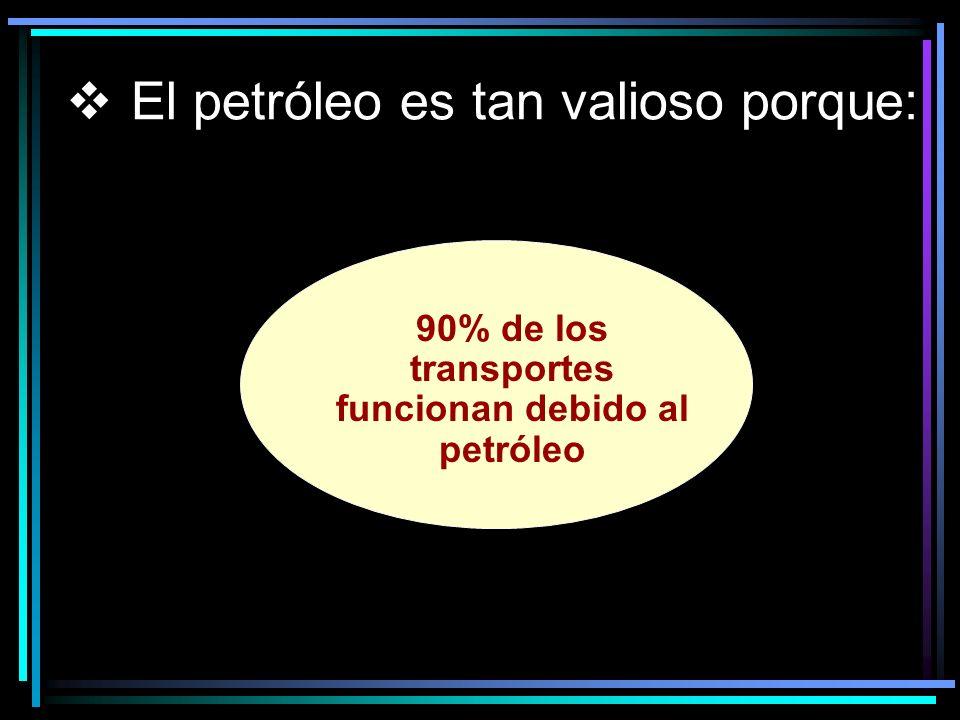 90% de los transportes funcionan debido al petróleo